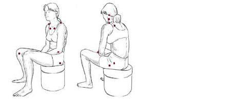 Pogled pomembnih točk, pri učenju globalne senzomotorične kontrole pri sedenju.